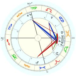 Accountant 8858 - natal chart (Placidus)