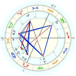 Personnel Director 8889 - natal chart (Placidus)