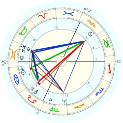 Architect 9139 - natal chart (Placidus)