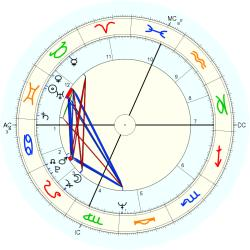 Infant Mortality 9656 - natal chart (Placidus)