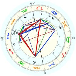Flight Attendant 9763 - natal chart (Placidus)