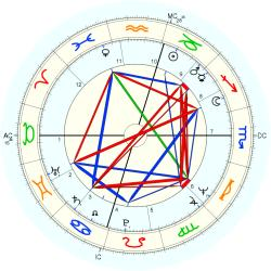Educator 9835 - natal chart (Placidus)