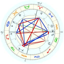 "Sex ""Swinger"" 9859 - natal chart (Placidus)"