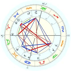Physician 9884 - natal chart (Placidus)