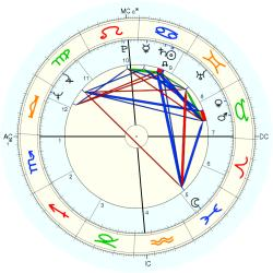 "Sex ""Swinger"" 9962 - natal chart (Placidus)"
