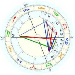 Twins 1945/7/23  No.2 9981 - natal chart (Placidus)