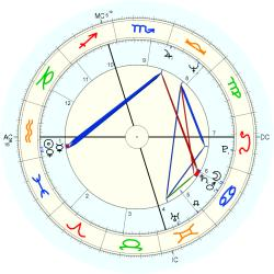 Birth Defect: Heart 10129 - natal chart (Placidus)