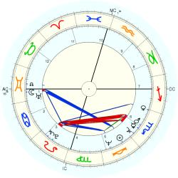Flight Attendant 10341 - natal chart (Placidus)