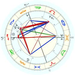 Infant Mortality 10399 - natal chart (Placidus)