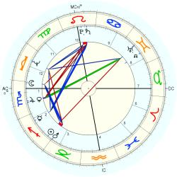 Business Executive 10425 - natal chart (Placidus)