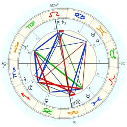 Waitress 10489 - natal chart (Placidus)