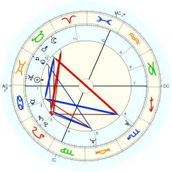 Overweight 10600 - natal chart (Placidus)