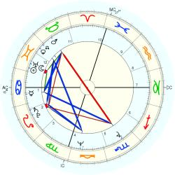 Therapist: Counselor 10604 - natal chart (Placidus)