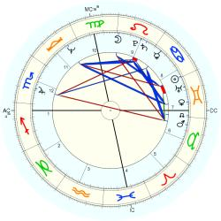 Out of Body 10610 - natal chart (Placidus)