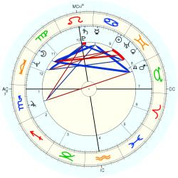 UFO Sighting 10614 - natal chart (Placidus)
