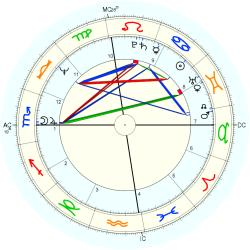 UFO Sighting 10620 - natal chart (Placidus)
