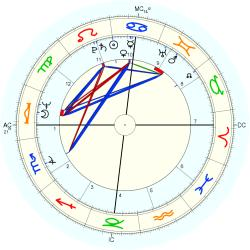 UFO Sighting 10668 - natal chart (Placidus)