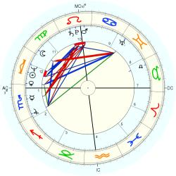 Flight Attendant 10754 - natal chart (Placidus)