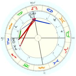Medical: Chiropractor 10777 - natal chart (Placidus)