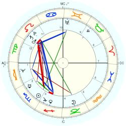 William Henry Lancaster - natal chart (Placidus)