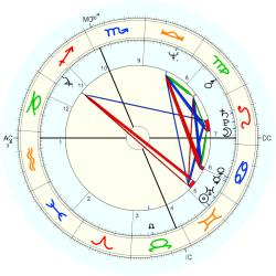 Medical: Assistant 10973 - natal chart (Placidus)