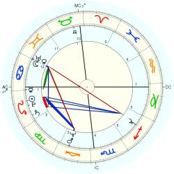 Overweight 11013 - natal chart (Placidus)