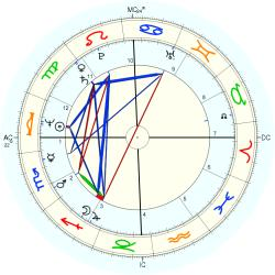 Patricia Johnson - natal chart (Placidus)
