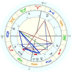 Flight Attendant 11079 - natal chart (Placidus)