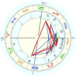 Accident: Fatality 11091 - natal chart (Placidus)