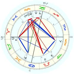 Nervous Breakdown 11162 - natal chart (Placidus)
