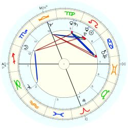 Therapist: Counselor 11318 - natal chart (Placidus)