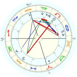 Rory Bruce Hayes - natal chart (Placidus)