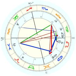 Medical: Lupus 11327 - natal chart (Placidus)