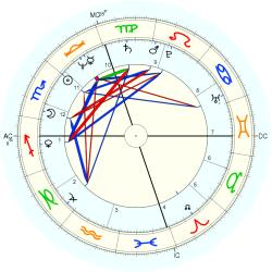 Medical: Schizophrenic 11395 - natal chart (Placidus)