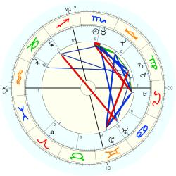 Out of Body 11407 - natal chart (Placidus)