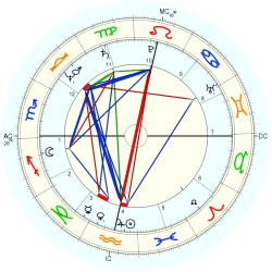 Overweight 11484 - natal chart (Placidus)