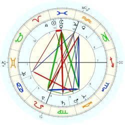 UFO Sighting 11520 - natal chart (Placidus)