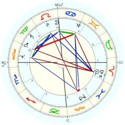 UFO Sighting 11537 - natal chart (Placidus)