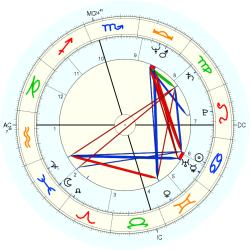 UFO Sighting 11611 - natal chart (Placidus)