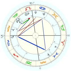 UFO Sighting 11662 - natal chart (Placidus)