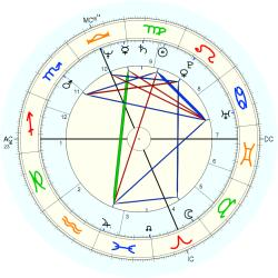 Dental Tech 11677 - natal chart (Placidus)