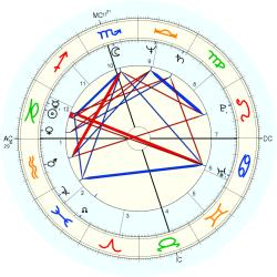 Business Owner 11775 - natal chart (Placidus)