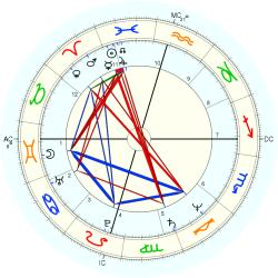 UFO Sighting 11834 - natal chart (Placidus)
