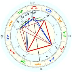 UFO Sighting 11967 - natal chart (Placidus)