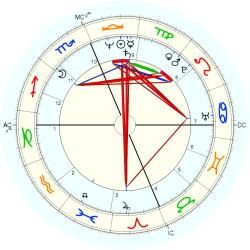 Flight Attendant 11996 - natal chart (Placidus)