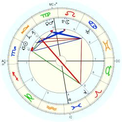 Medical: Chiropractor 12006 - natal chart (Placidus)