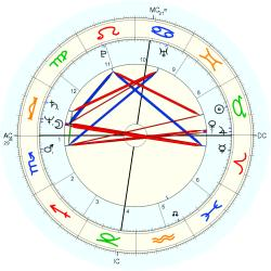 UFO Sighting 12144 - natal chart (Placidus)