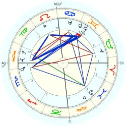 UFO Sighting 12179 - natal chart (Placidus)