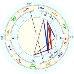 UFO Sighting 12192 - natal chart (Placidus)