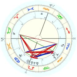 UFO Sighting 12228 - natal chart (Placidus)